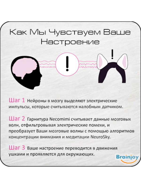 Нейроушки Necomimi ( нейрогарнитура )