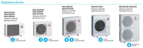 Наружный блок Mitsubishi Electric MXZ-3E68VA для мультисплит системы