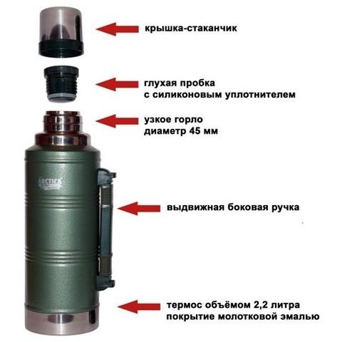 термос Арктика 106-2200Р