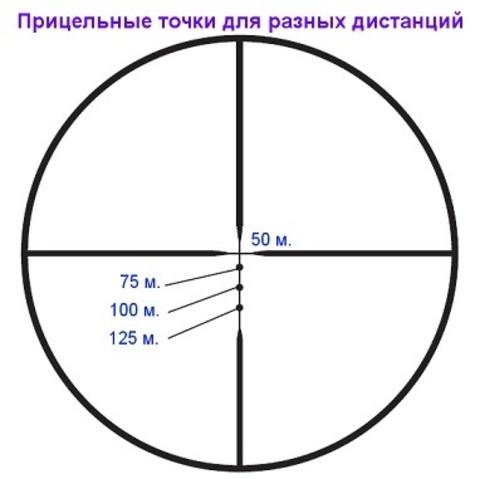 ПРИЦЕЛ BUSHNELL AR OPTICS 2-7X32, СЕТКА BDC-22,  AR92732