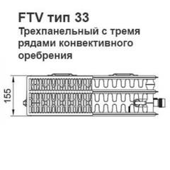Радиатор Kermi FTV 33 600x1000