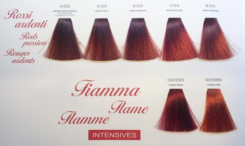 Крем-краска для волос с низким содержанием аммиака