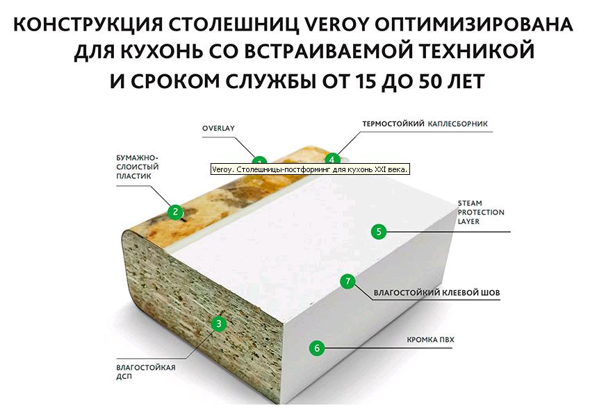 Столешница платина желтая заказать подоконник из искуственного камня Ольявидово