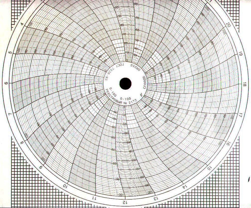 Диаграммные диски, реестровый № 2172