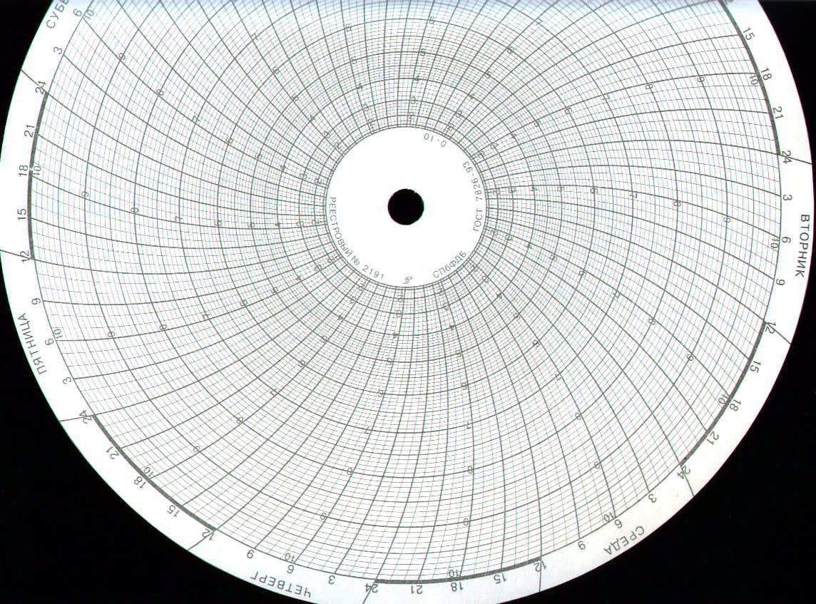 Диаграммные диски, реестровый № 2191