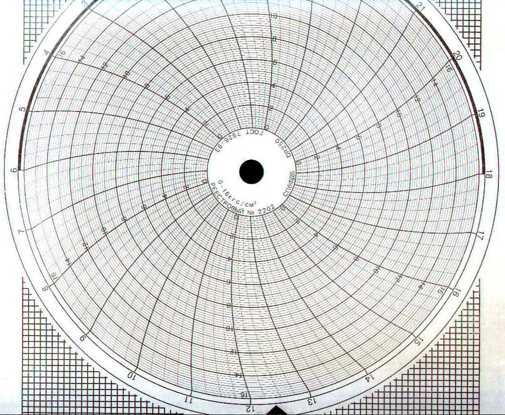 Диаграммные диски, реестровый № 2200