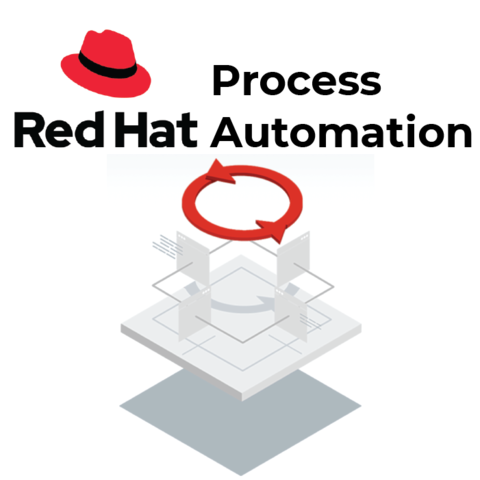 Red Hat Process Automation