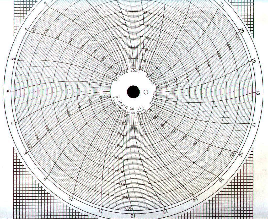 Диаграммные диски, реестровый № 2213