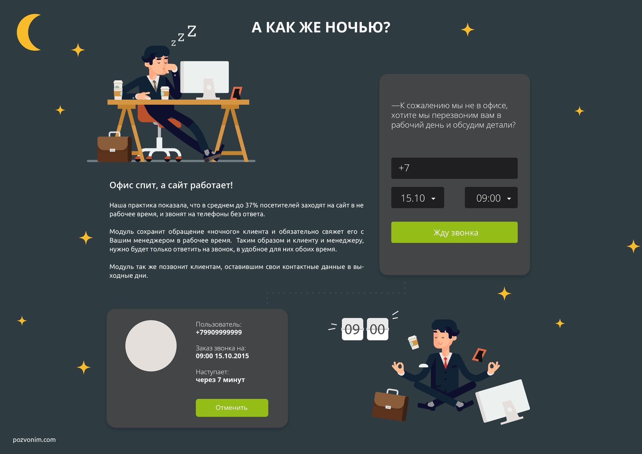 Web-виджеты МТТ Бизнес