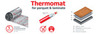 Thermo Нагревательный мат Thermomat под ламинат (термомат) for parquet & laminate TVK-130 LP 12 м.кв