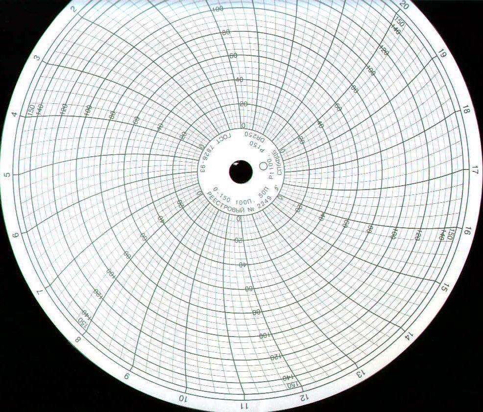 Диаграммные диски, реестровый № 2249
