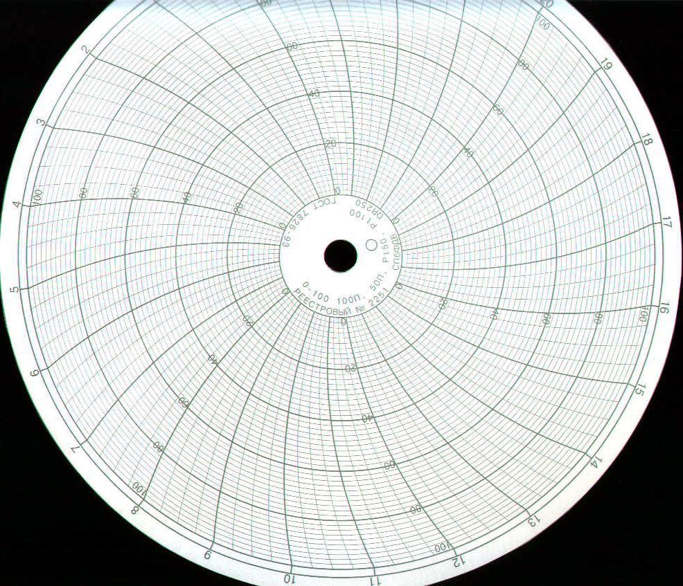 Диаграммные диски, реестровый № 2251