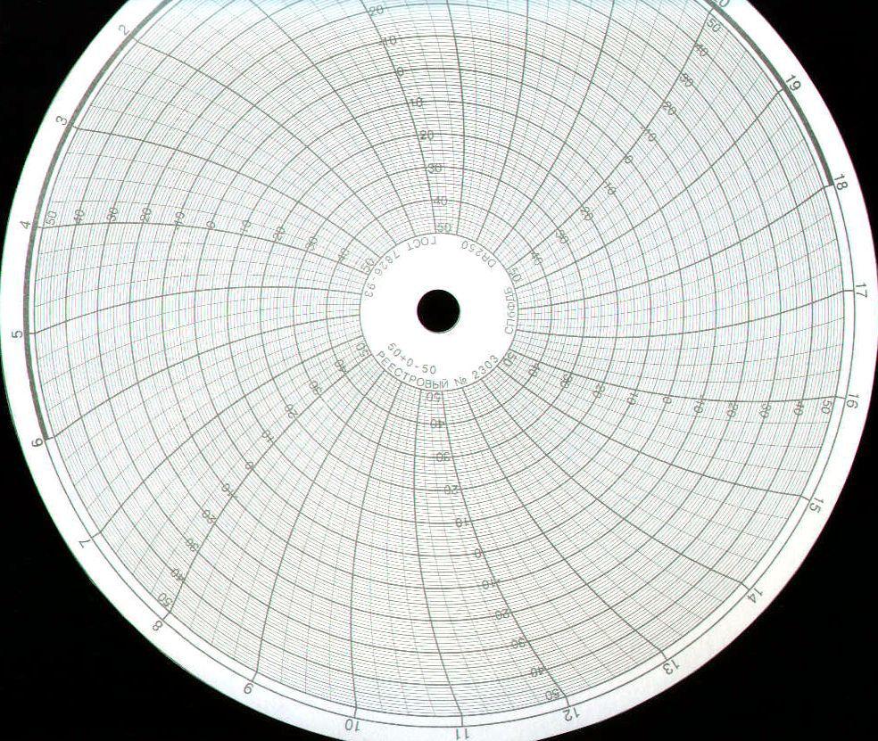 Диаграммные диски, реестровый № 2302