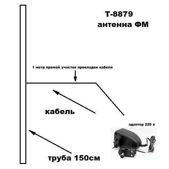 КН-8879/antenna.ru. Активная антенна, дальний прием ФМ круговая наружная для музыкальных центров на кронштейне