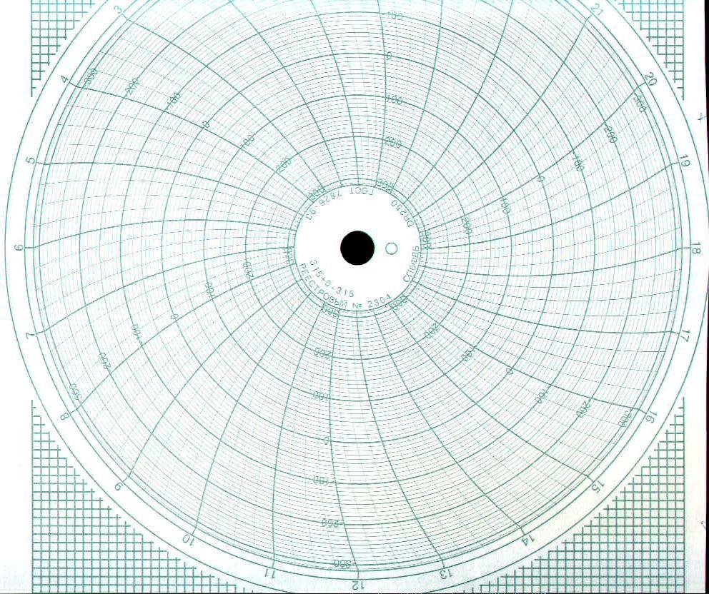 Диаграммные диски, реестровый № 2304