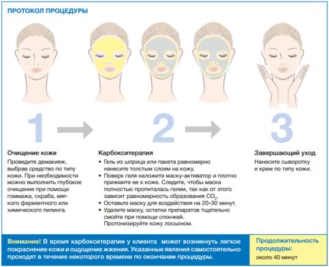 Карбокситерапия  SECRET19 CO2 Esthetic Formula Carbonic Mask, 1шт