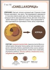 Корица (Вес: от 1 до 10 гр.)