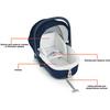 Система безопасности Cam Kit Auto для люльки