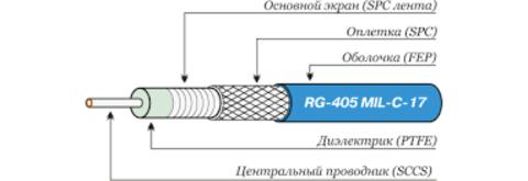 Коаксиальный кабель RG-405