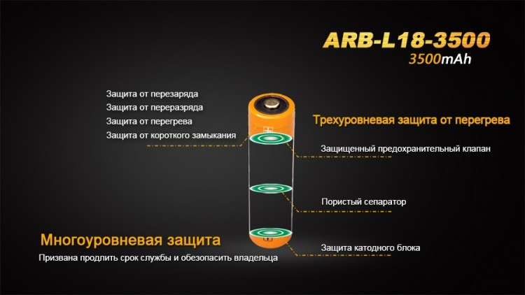 Аккумулятор Fenix ARB-L18-3500 18650 Rechargeable Li-ion Battery недорого