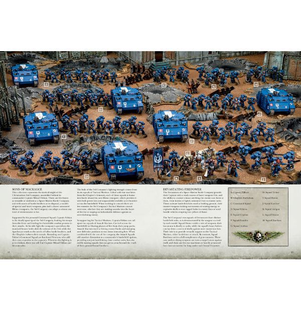 Sons of Ultramar: Ultramarines Painting Guide