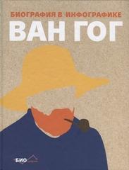 Ван Гог. Биография в инфографике