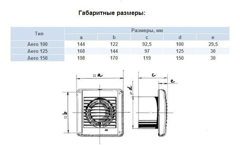 Blauberg Aero 125 Накладной вентилятор