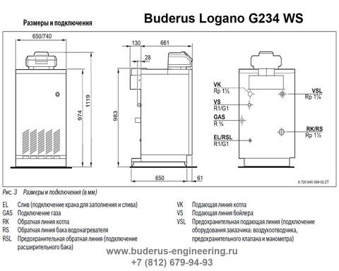 Buderus Logano G234-50WS Газовый Напольный Чугунный Атмосферный котел (RU-TOP) Размеры и Подключения