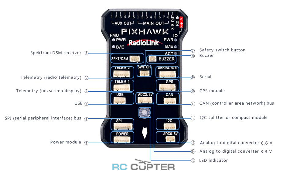 polyotnyy-kontroller-radiolink-pixhawk-new-circuit-design-08.png