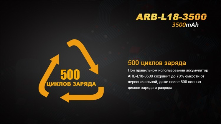 Аккумулятор Fenix ARB-L18-3500 18650 Rechargeable Li-ion Battery акции