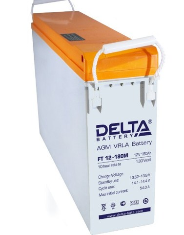 Delta FT 12-180 M