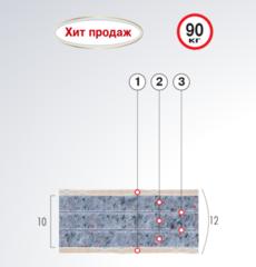 МАТРАС БЕСПРУЖИННЫЙ «СТАНДАРТ» 60*170