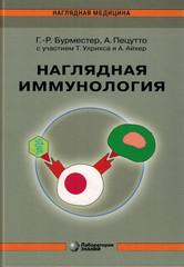 Наглядная иммунология