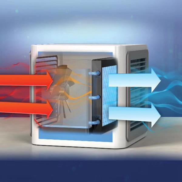 Персональный охладитель для вашего дома