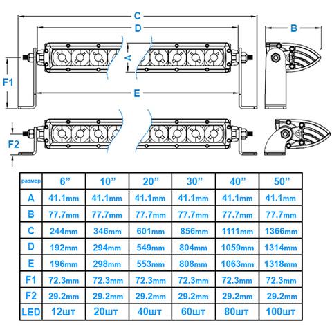 Светодиодная балка   10 комбинированного инфракрасного света Аврора  ALO-S1-10-P7E7F ALO-S1-10-P7E7F  фото-6