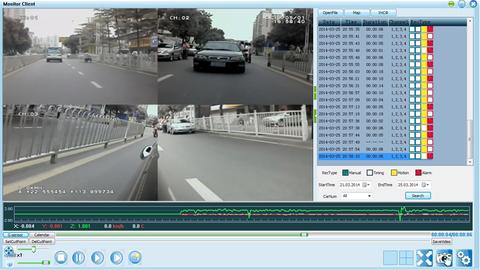 Многоканальный автомобильный видеорегистратор AVIS Electronics AVS376DVR