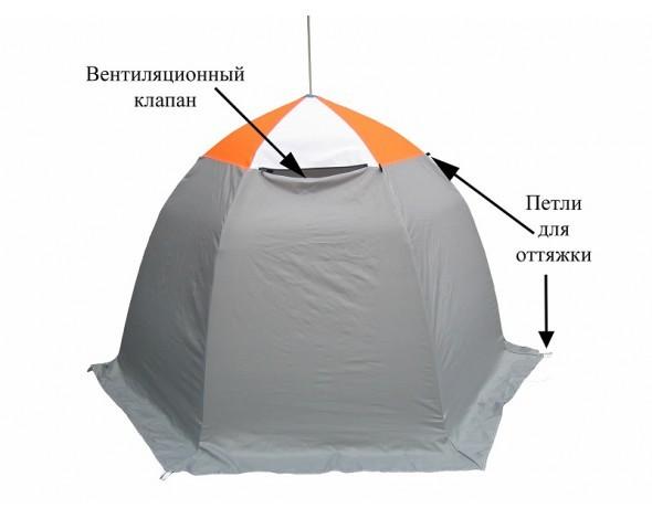 Палатка для зимней рыбалки Митек Омуль 2