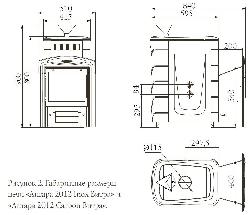 печь термофор с теплообменником для нагрева бака, вынесенного в моечb