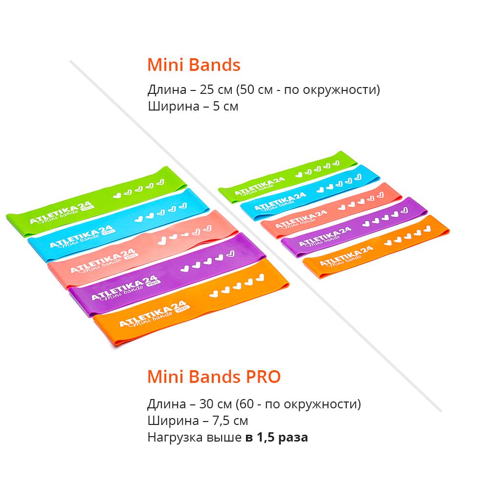 Набор эспандеров Mini Bands PRO