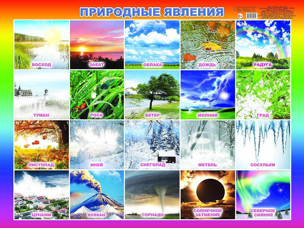 Картинки с явлением природы для детей