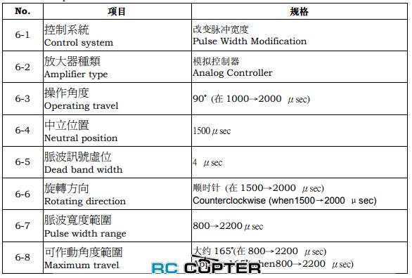 servoprivod-powerhd-6001hb-58-67-kgsm-016-014-sek60-43g-04.png
