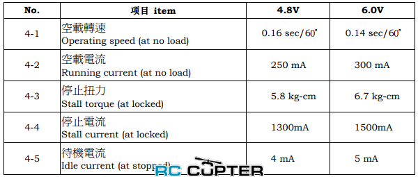 servoprivod-powerhd-6001hb-58-67-kgsm-016-014-sek60-43g-06.png