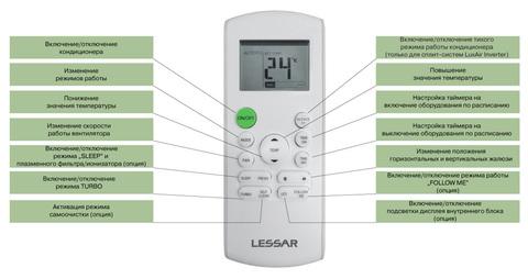 Lessar LS/LU-H09KLA2A