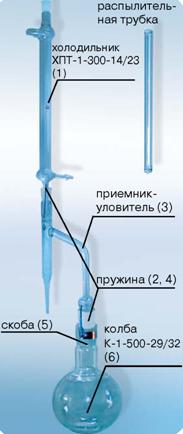 Аппарат АКОВ-10