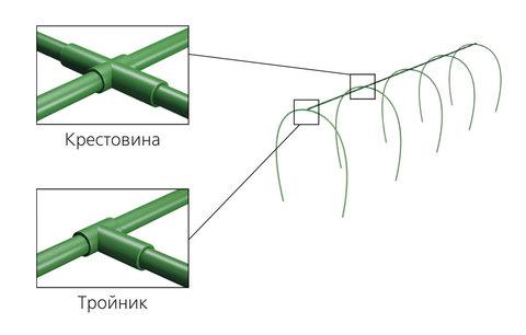 Перемычки для дуг (15шт) 14,5м+крестовины У0002869