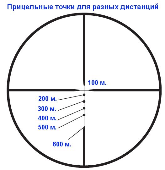 ПРИЦЕЛ BUSHNELL AR OPTICS 3-9X40, 26ММ., СЕТКА BDC-223, БЕЗ ПОДСВЕТКИ, КЛИК=1/4MOA, РЕГУЛИР.ПАРАЛАКС, ЧЕРНЫЙ, 600ГР.