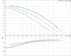 Циркуляционный насос Grundfos UPS 32-60 F, 230В