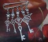 Ключи от Всего!