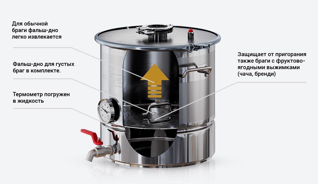Самогонный аппарат из зерна самогонные аппараты для дачи с сухопарником