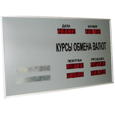 Табло курсов валют CERB 2